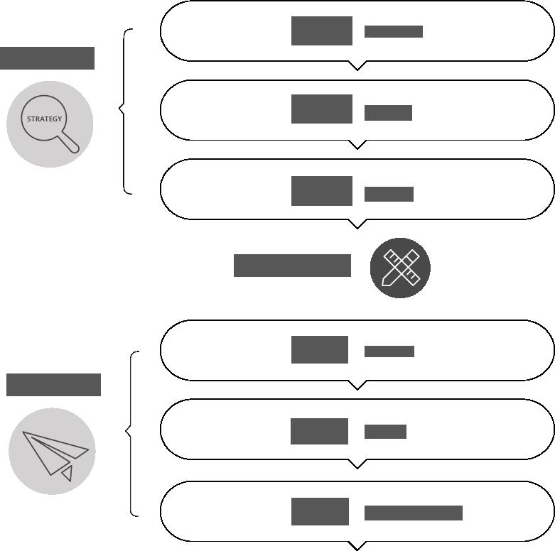 品牌logo设计服务流程